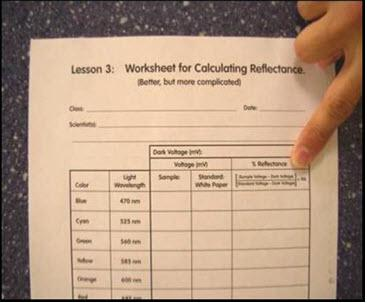 Data collection worksheet.